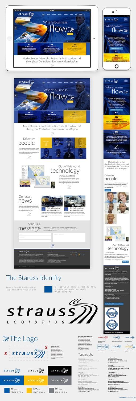 Strauss Brand & Website